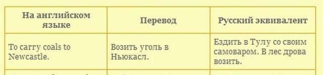 Возить уголь в ньюкасл олимпиада по русскому