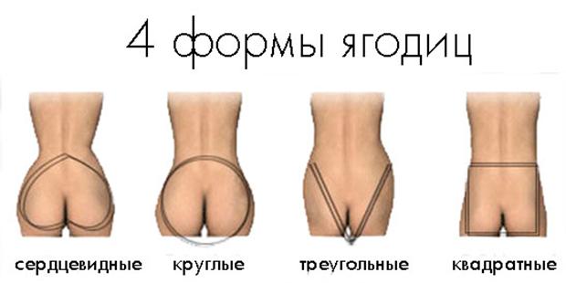 Женщины с грушевидными попами фото 407-244