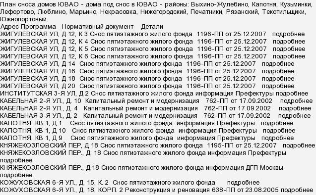 сборной список площадок для переселения по реновации в вао оператор номеру Коды