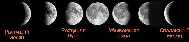Маникюр луна убывающая или растущая