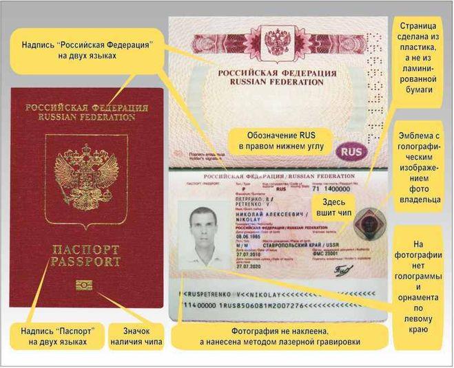 Как сделать гражданину украины загранпаспорт в россии 49
