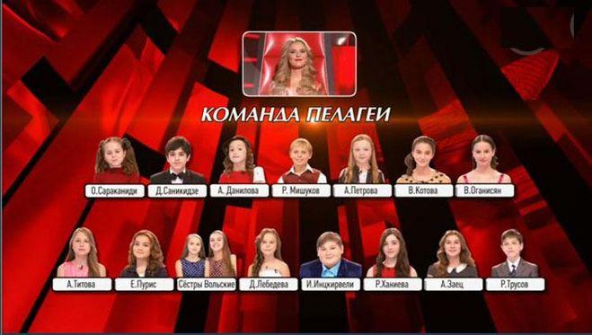 Голос телешоу Россия Википедия