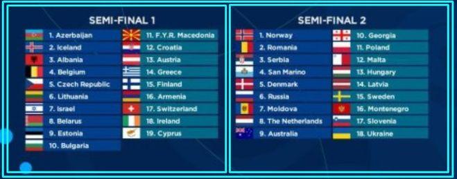Евровидение 2018 кто и в каком порядке выступает список участников
