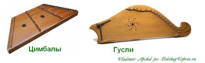 гусли и цимбалы, какой инструмент появился раньше - цимбылы, гусли, какой национальности инструмент цимбалы, кто придумал цимбалы, кто придумал гусли, история музыкальных инструментов