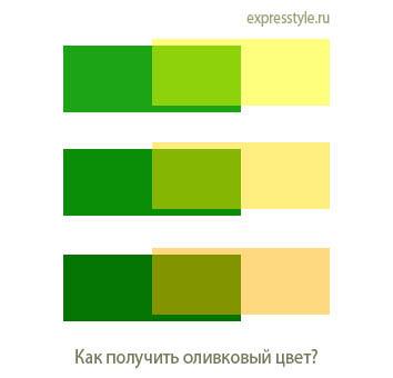 Какой цвет получится если смешать зеленый с желтым