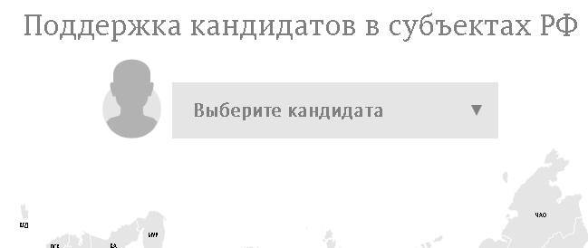 Выборы президента 2018, итоги онлайн
