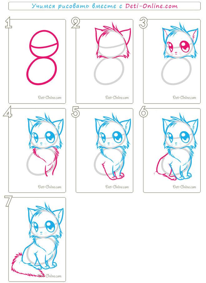 Как нарисовать аниме кошку карандашом поэтапно в