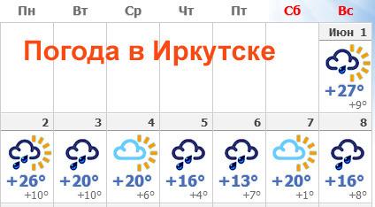 иркутск погода на 10 Италии принадлежат