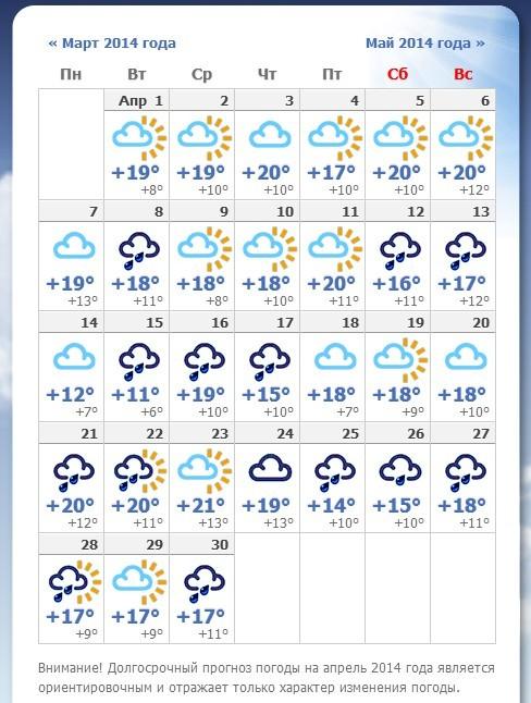 pogoda-v-dovolnom-na-2-nedeli