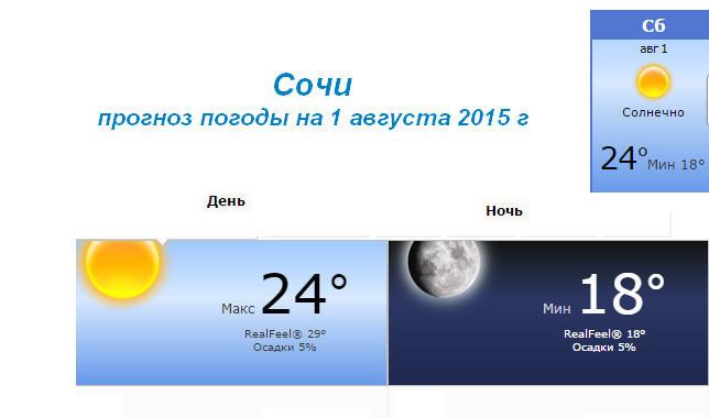 Погода по регионам таджикистана