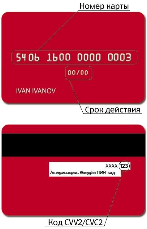 магазин термобелья банк сам заблокировал кредитную карту за неиспользование стирке