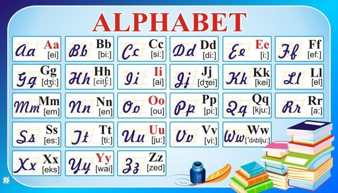 Английский алфавит - карточки распечатать для 2 кл. с ...