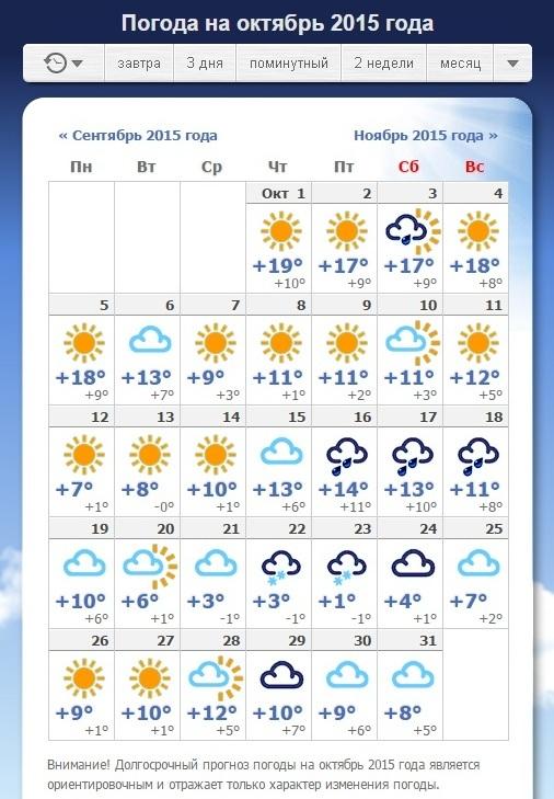 Погода в ижевске на октябрь 2018 самый точный прогноз