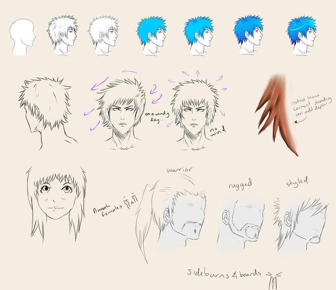 Как сделать себе волосы как в аниме