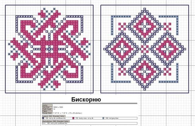 Вышивка крестом бискорню пятиклинка схемы