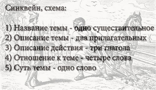 """Былина """"Вольга и Микула Селянинович"""", синквейн"""
