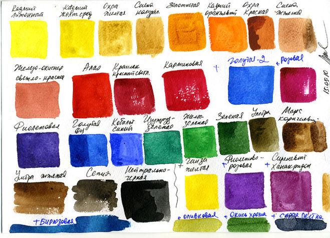 Мастер класс краски масляные официальный сайт