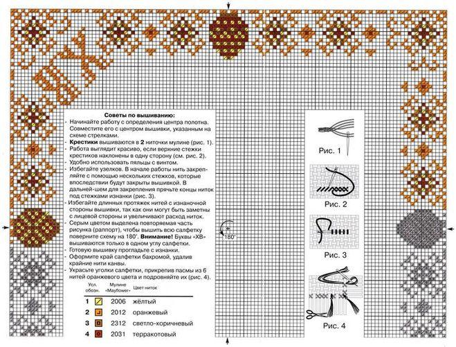 Вышивка крестом схемы пасхальных салфеток