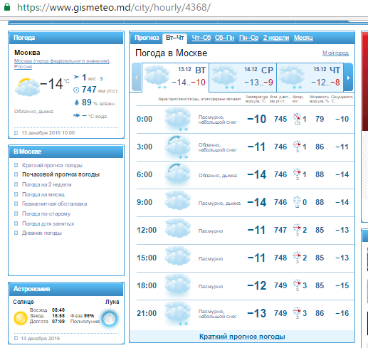 Погода в Беларуси на день неделю 10 дней  meteoby
