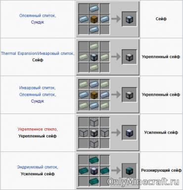 Другие схемы сейфов: