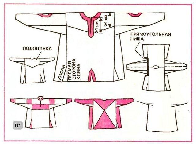 Как сшить рубаху своими руками