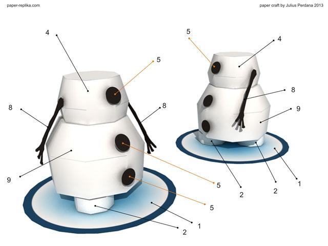 Как сшить снеговика игрушку своими руками