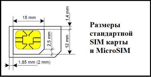 Как сделать микро sim карту фото 894