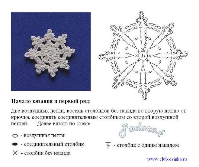 Вязание снежинки схемы вязания 758