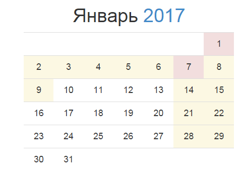 Лунный календарь садовода в апреле 2017