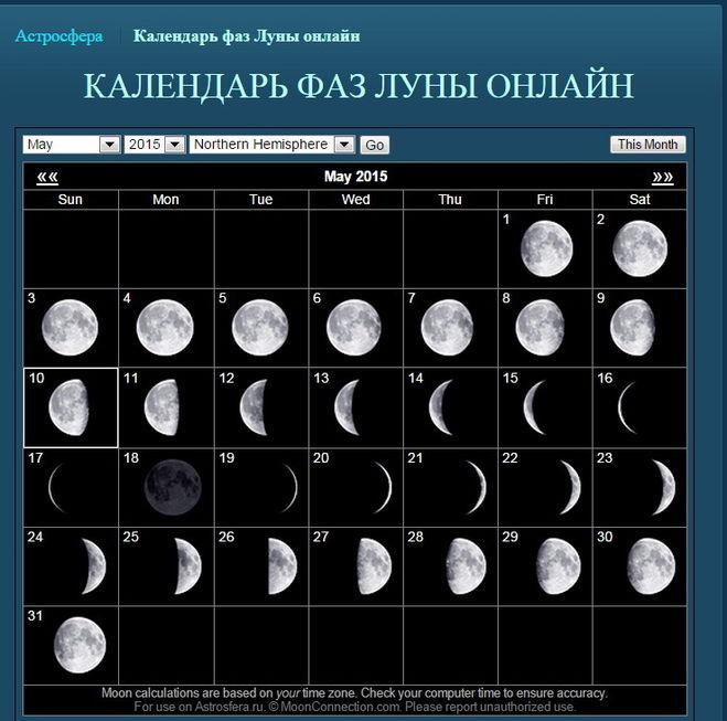 какая сейчас луна 1января 2016