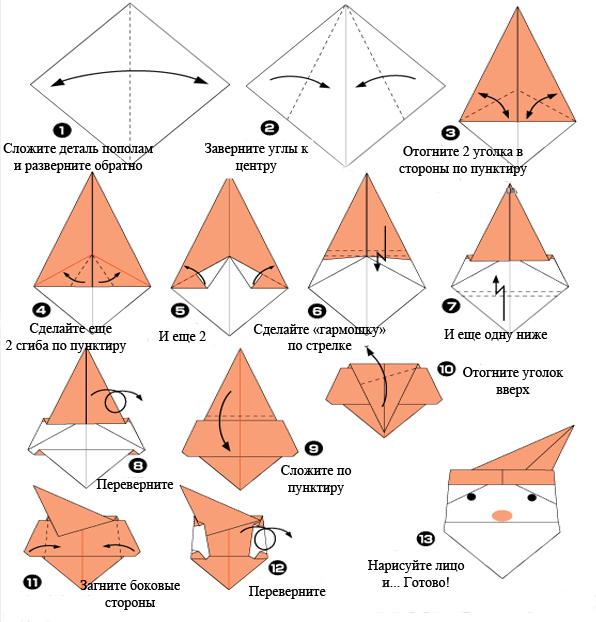 Новогодние поделки из бумаги с пошаговой инструкцией