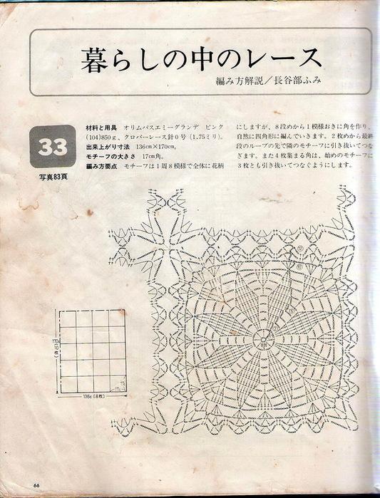 схемы прямоугольных ажурных скатертей крючком