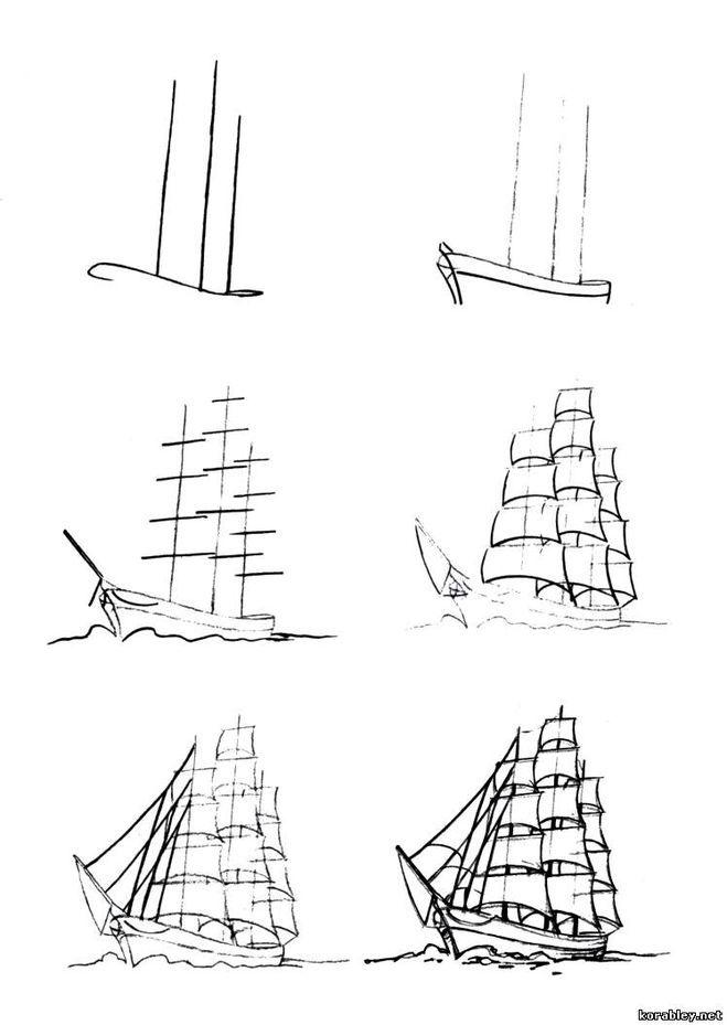 рисование парусов .