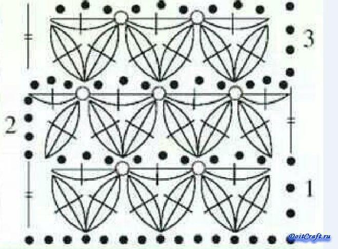 Рисунок звездочка крючком схема