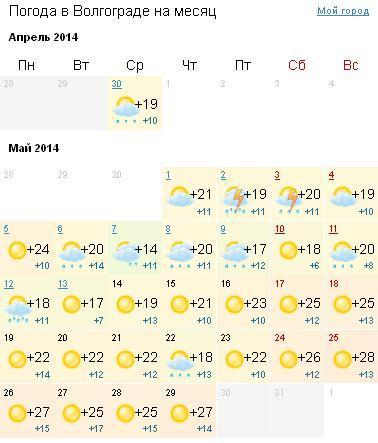 Погода на июнь 2017 нижневартовск