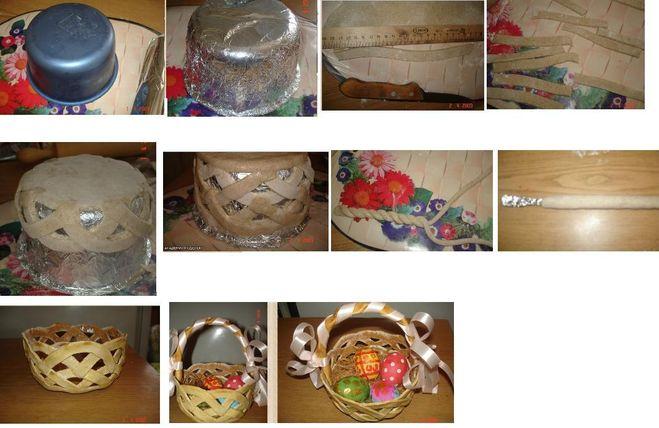 Как испечь корзиночки в домашних условиях