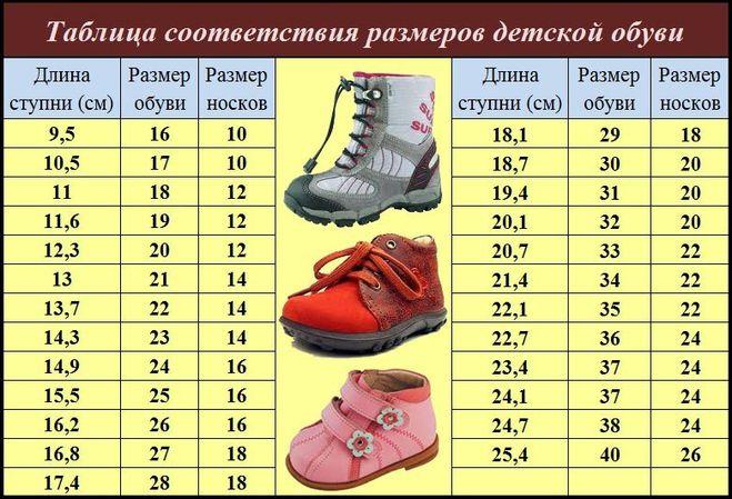 Таблица размеров - CITYOBUV.ru