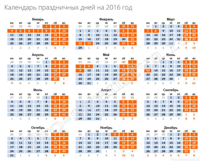 Географические праздники в мае