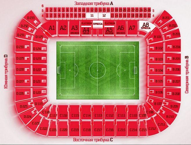 стадион спартак схема секторов и мест