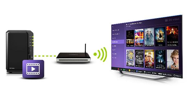 Samsung SMART-TV 32J5500: что за программа DS VIDEO?