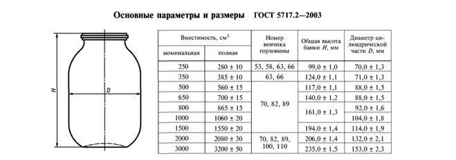 Чем измерить граммы в домашних условиях