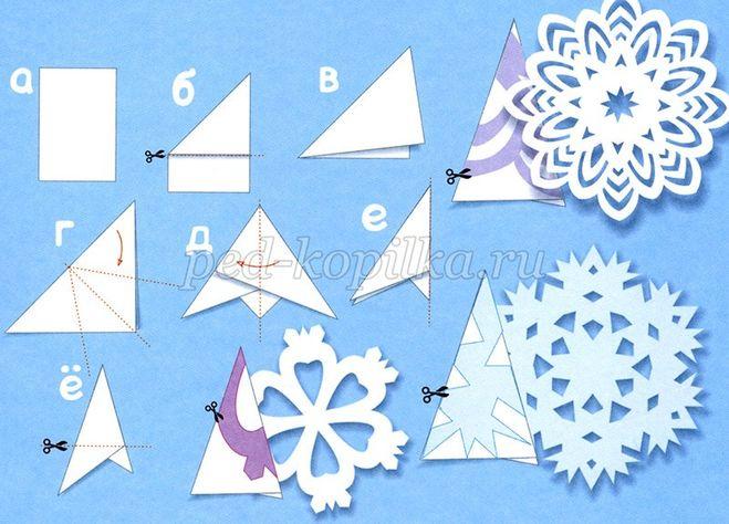 Снежинки из салфеток своими руками схемы