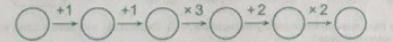 Сколько из чисел, написанных Бенжаменом в кружках схемы делится на 3 (см.)?