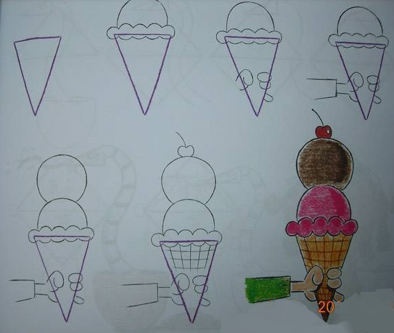 Рожок мороженого рисунок