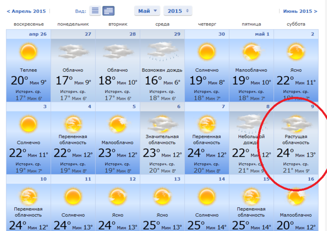 Погода гостагаевская на 14