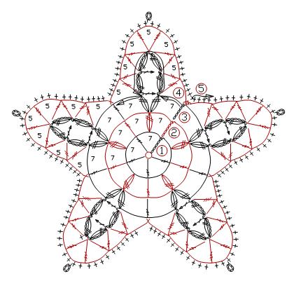 Вязание крючком схемы вязания звездочек 336
