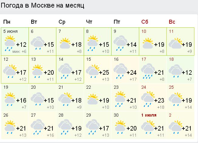 Погода в москве днем 14 октября