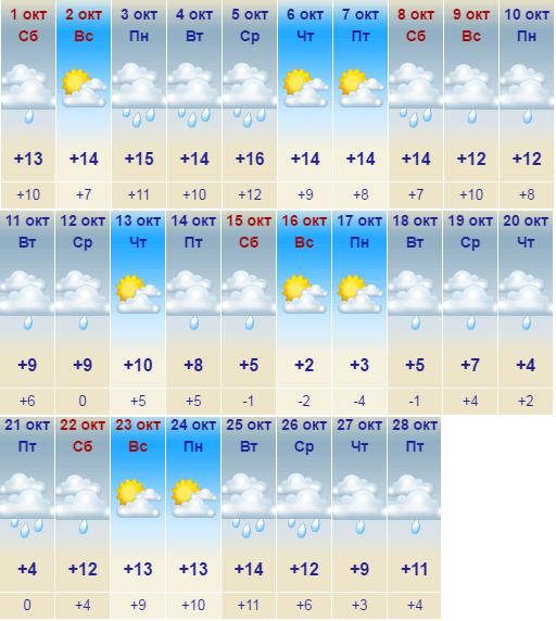 Какая погода в тайланде сентябрь