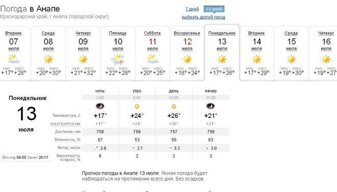 Погода в саратове 2 марта