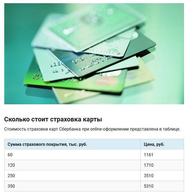 страхование кредитной карты сбербанк